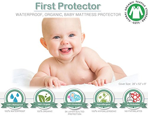100% Unbleached Organic Cotton - 5
