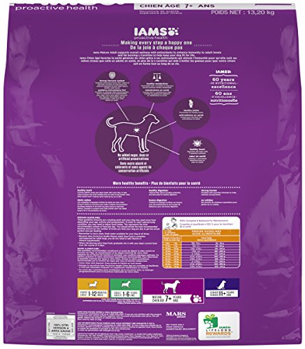 IAMS-PROACTIVE-HEALTH-Mature-Adult-Dry-Dog-Food-291-Pounds