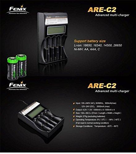 Fenix HL55 900 Lumen CREE XM-L2 T6 LED Headlamp with Fenix ARE-C2 four bays advanced digital battery charger, 2 X Fenix 18650 ARB-L2S 3400 mAh rechargeable batteries and two EdisonBright CR123A Lithium batteries by Fenix (Image #3)