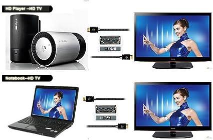 Sony HDMI de Alta Velocidad Cable dlc-HE20HF 6 m Xbox 360 PS3 1080P 3D Color Blanco: Amazon.es: Electrónica