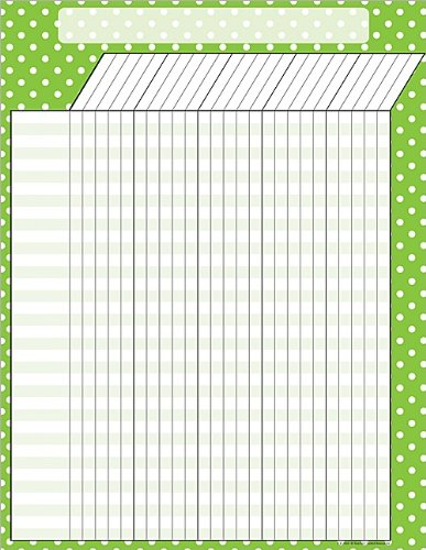 Teacher Created Resources Lime Polka Dots Incentive Chart, Lime (7660)