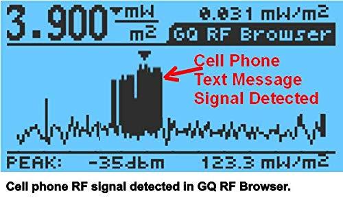 Advanced Gq Emf 390 Multi Field Electromagnetic Radiation