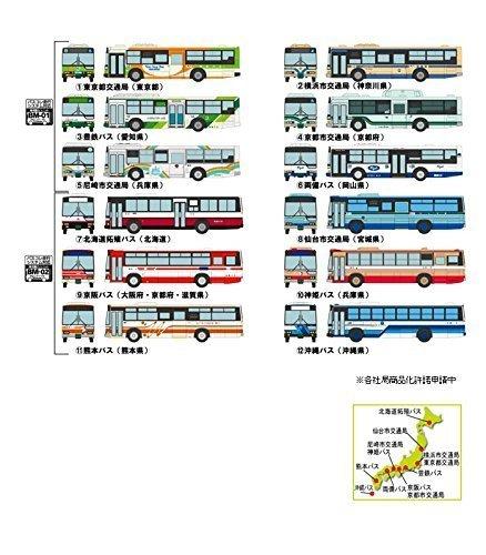 ■ トミーテック ザ・バスコレクション第19弾(BOX12個入り) TOMYTEC バスコレ140830の商品画像