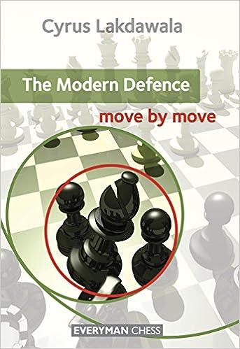 Modern Defence Technology