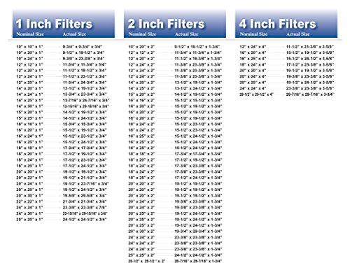 22x 22x 1Lifetime Electrostatic AC炉エアフィルタ。Washable。Never Buy別フィルタAgain