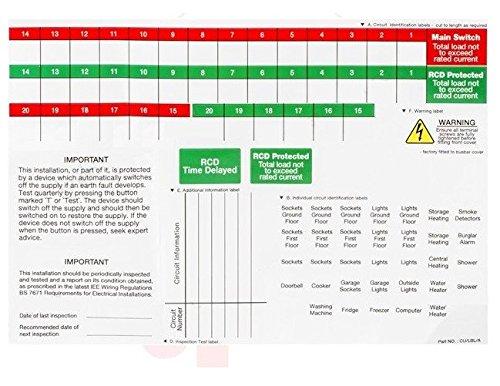 Strange 17Th Edition Amendment 3 Consumer Unit Stickers Pack Of 5 Bg Label Wiring Digital Resources Inamasemecshebarightsorg