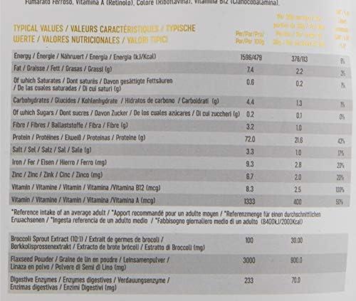 PBN - Premium Body Nutrition PBN - Paquete de proteínas para veganos, 1 kg (sabor plátano)