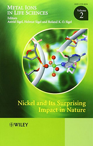 Nickel and Its Surprising Impact in Nature (Metal Ions in Life Sciences)