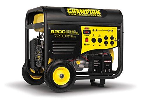 Champion Power Equipment 41533 Champion Power Equipment