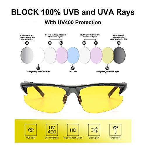 de Sport cerclées Anti EbkcavlXpYvysement Vision UVB Protection Métal de LVIOE Jaune Conduite Gris Lunette Polarisée Monture Semi UVA Nuit Nocturne 100 amp; xq4w0IzF