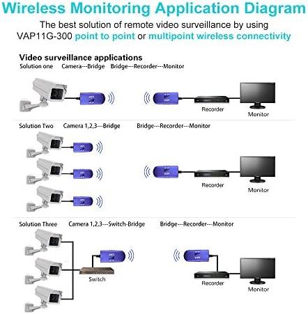 WEB remote firmware upgrade