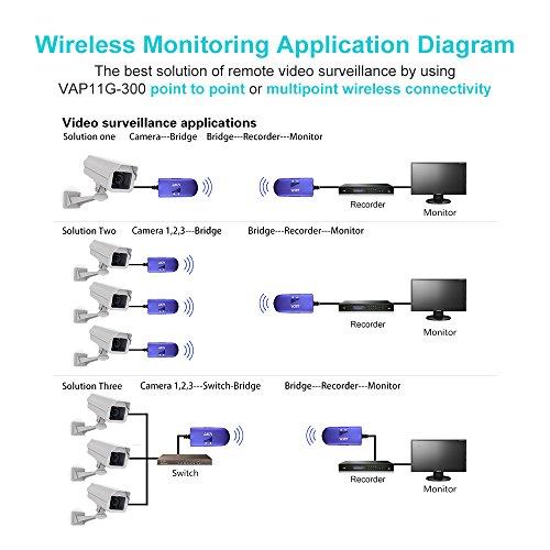 300Mbps Wireless Bridge WiFi Bridge Wireless Relay AP Vonets Vap11g-300 HOT