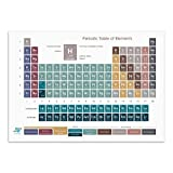 "Life Chem 2018 Chemistry Periodic Table Poster for Classroom, Laboratory, Home Décor, School – Earth Theme Simple Chic Design (L – 34"" x 48"")"