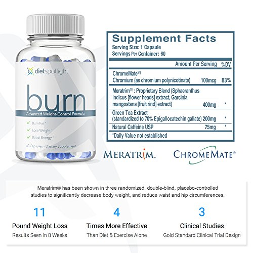 Burn-HD-Advanced-Weight-Control-Formula-Increase-Your-Metabolism-Decrease-Your-Appetite-Safe-Effective-Fat-Burner-1-Bottle-and-Daily-Dose-Case