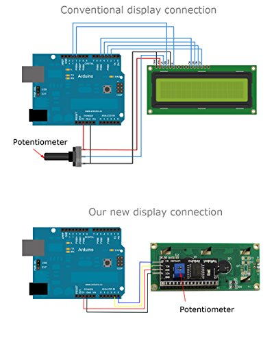 519XYwRsBQL amazon com frentaly� iic i2c twi 1602 serial blue backlight lcd  at bayanpartner.co