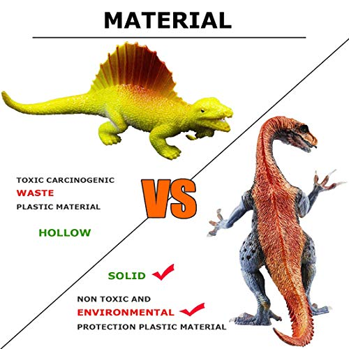 Kids Dinosaur Toys, BooTaa Dinosaur World, Large Realistic Looking Dino Action Figure Kit, Gift for 3 4 5 6 Years Old Boys Kids Toddlers, Birthday Party Game Favor,Therizinosaurus Utahraptor,Pack of 3 by BooTaa (Image #3)
