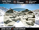 Zero Replacement Lenses for Oakley A Frame 1.0 Snow Goggle Clear Mirror
