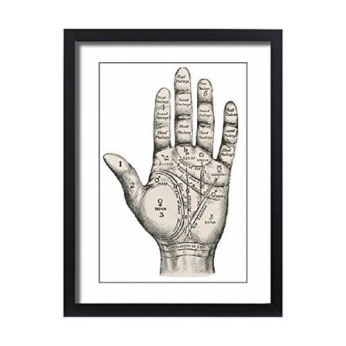 Framed 24x18 Print of Palmistry map of the hand (570381) by Prints Prints Prints