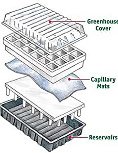 2 APS Greenhouse Covers (fits APS-12)
