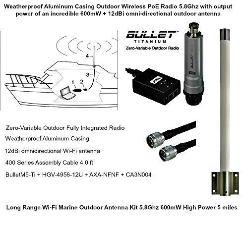 Long Range Wi-Fi Marine Outdoor Antenna Kit 5.8Ghz 600mW High Power 5 miles by Ubiquiti Networks