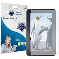 Screen Protectors Product