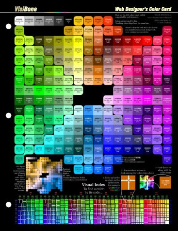 Web Design Color Reference Card (HTML, RGB Chart): Bob Stein ...