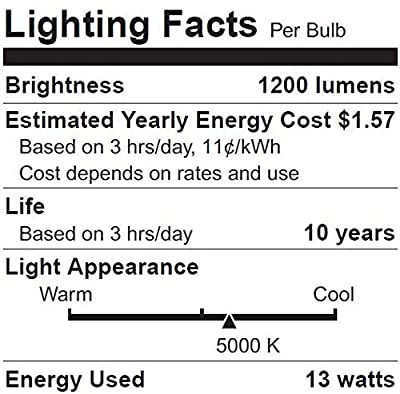 SYLVANIA General Lighting 79736 Led Household Light Bulbs
