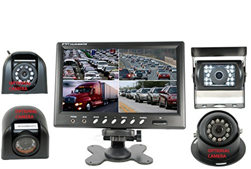 Screen Monitor Camera Trailer Passenger