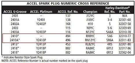 2410a Accel plugs pair 5r6a harley-davidson evolution 1340cc//shovelhead