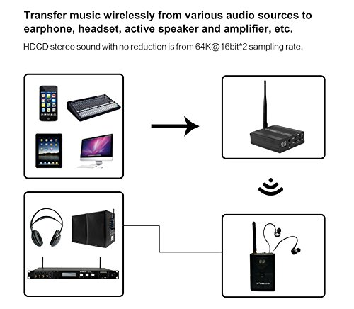 TP-WIRELESS 2.4GHz Professional In-ear Digital Wireless Stage audio Monitor System (1 Transmitter and 2 Receivers) by TP-WIRELESS (Image #5)