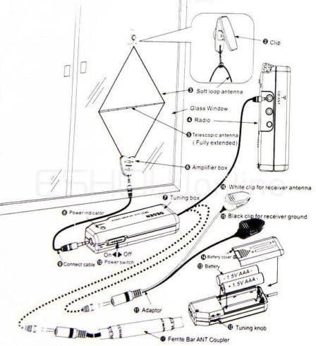 Degen # 31ms interior MW/SW receptor suave bucle magnético portátil Antena/casa viaje