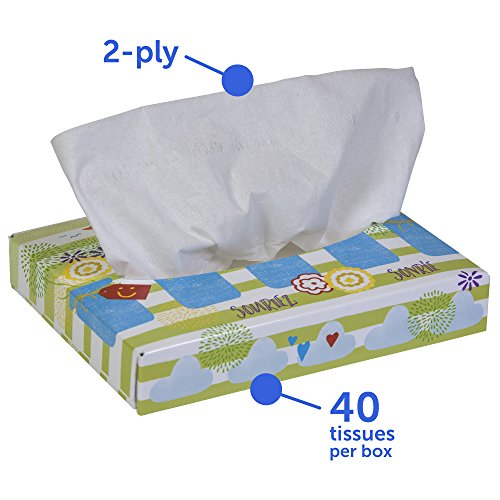 Kleenex Professional Facial Tissue for Business (21195), Flat Tissue Boxes, 80 Junior Boxes/Case, 40 Tissues/Box by Kimberly-Clark Professional (Image #2)