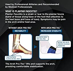 Pro-Tec Athletics Arch Pro-Tec - Premium Arch Support for Plantar Fasciitis (Pair)