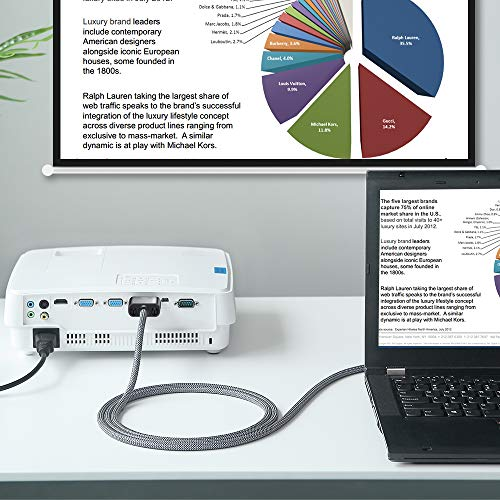 VGA VGA VGA Cable Cord SVGA HD15 to Cable Cord with Laptop, HDTV, Projectors and