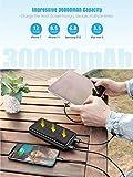 Solar Power Bank 30,000mAh-Minrise Portable