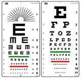 Snellen and Tumbling E Non-Reflective Matte Finish Wall Eye Chart Size 22 x 11 Inch Combo Pack