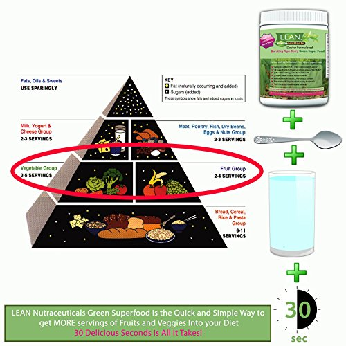 photo Wallpaper of LEAN Nutraceuticals-Green Superfood Powder   Super Greens Doctor Formulated Grass Green-