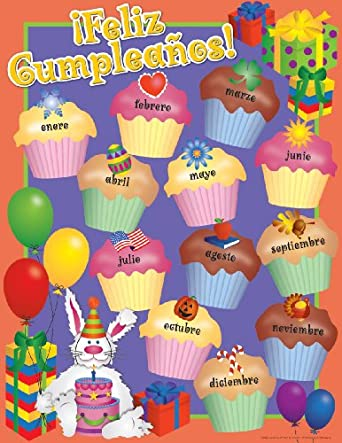 Amazon.com: Feliz Cumpleanos Classroom Say-It Poster ...