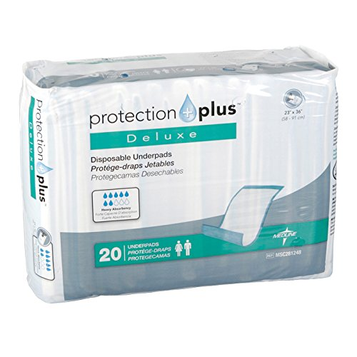 Medline Protection Plus Disposable Underpads, 120 Count (Pack of 12)