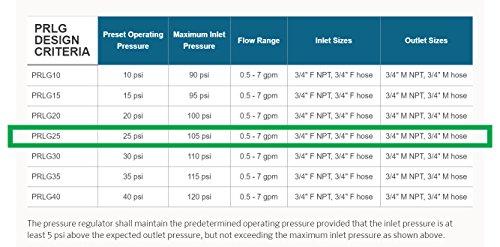 Regulador de presión Senninger 25 PSI 3/4 Rosca de manguera Riego por goteo Reductor de presión Válvula de bajo flujo - Grado horizontal Alto rendimiento