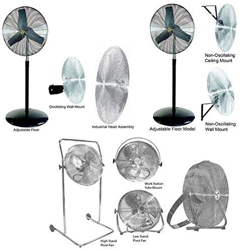 Airmaster Fan Company 71726 - Wall Mountable Fan - Galvanized Steel Blade Material, Direct Drive, 30 in Diameter, 3415 ft³/min, 5300 ft³/min, 7185 ft³/min Air Flow (Galvanized Direct Drive Fan)