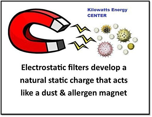 how to clean electrostatic ac filters