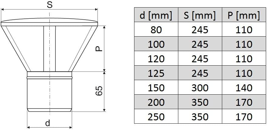 3.15 Stainless Steel Chimney Cowl /Ø 80 mm