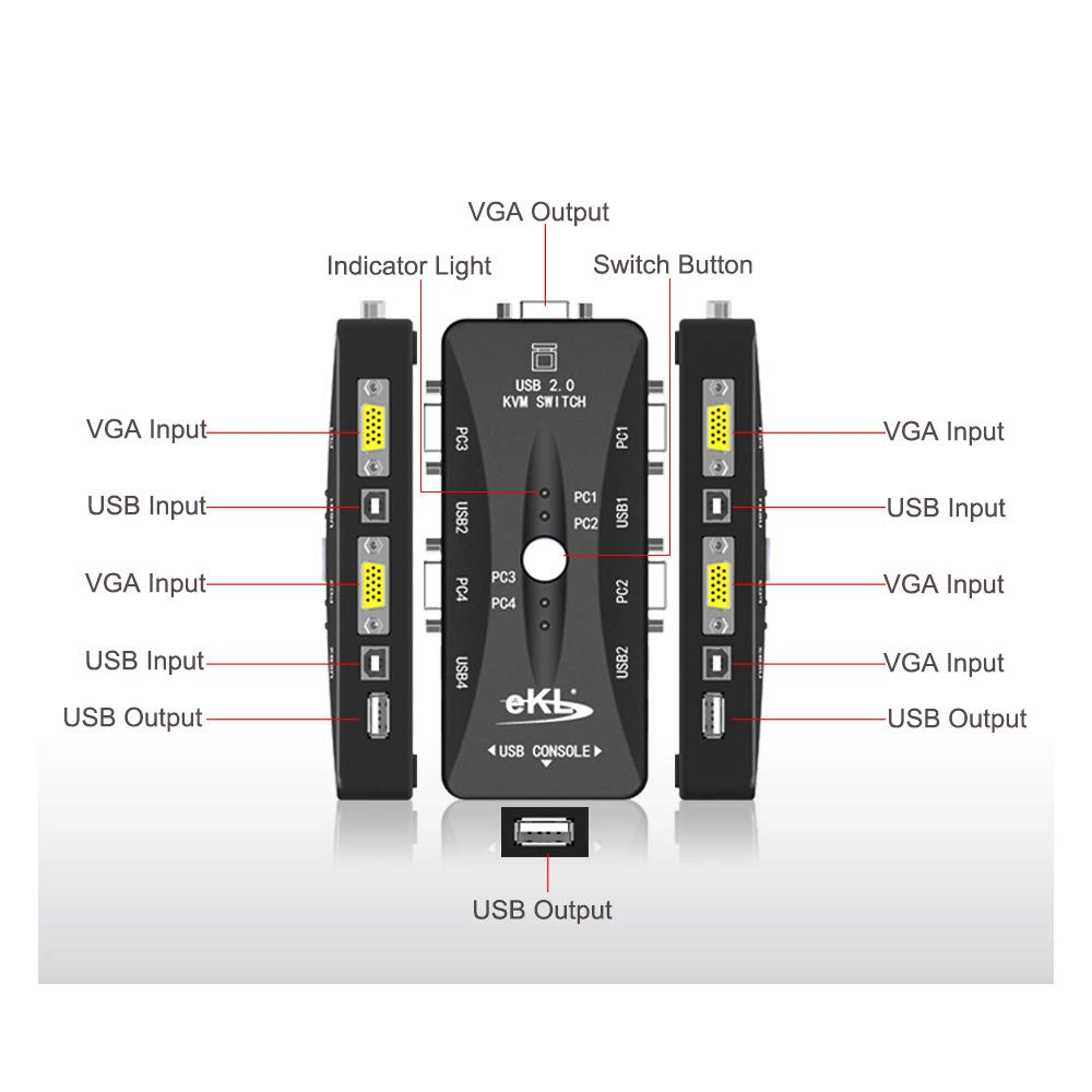 eKL VGA KVM Switch Box 4 in 1 Out USB 2.0 Hub Switcher Adapter Controller for Computer PC Laptop Desktop Monitor Printer Keyboard Mouse Plug and Play with 4 Pack KVM Cable