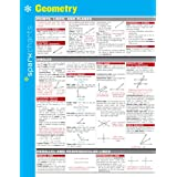 Geometry SparkCharts
