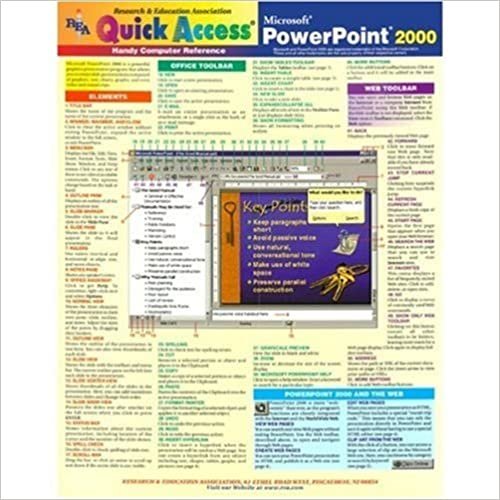 QA Powerpoint 2000 St (Quick Access Computer Reference Charts)