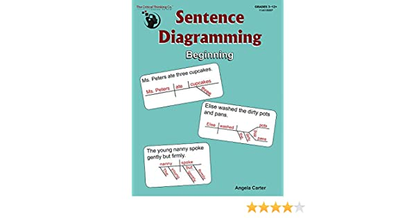 Sentence Diagramming Beginning: Breakdown and Learn the Underlying ...