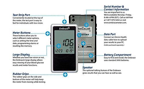 Embrace-Talking-Blood-Glucose-Meter
