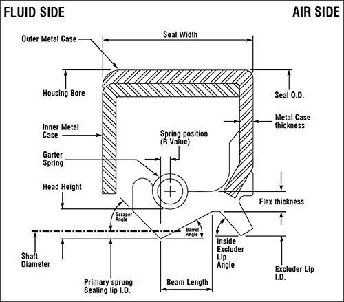 2 Pack 39934 CR OEM Equivalent Radial Shaft Seal