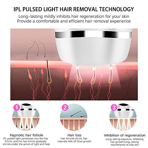 Permanent IPL Hair Removal System for Women Men – Portable Face, Underarm and Full Body Painless Hair Remover Device – 600,000 Flashes Home Use